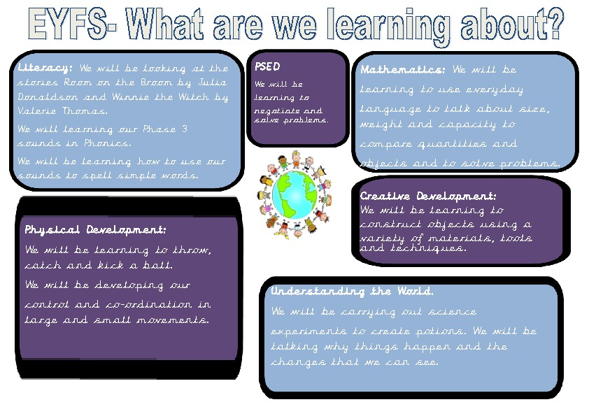Eyfs spring 1 curriculum overview