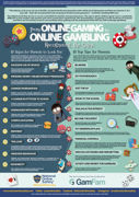 National online safety from gaming to gambling