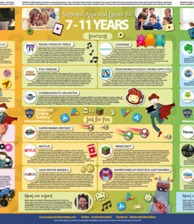 Suggested Apps and Games for children from EYFS-14years!