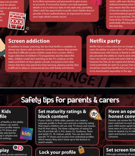 What Parents need to know about Netflix!