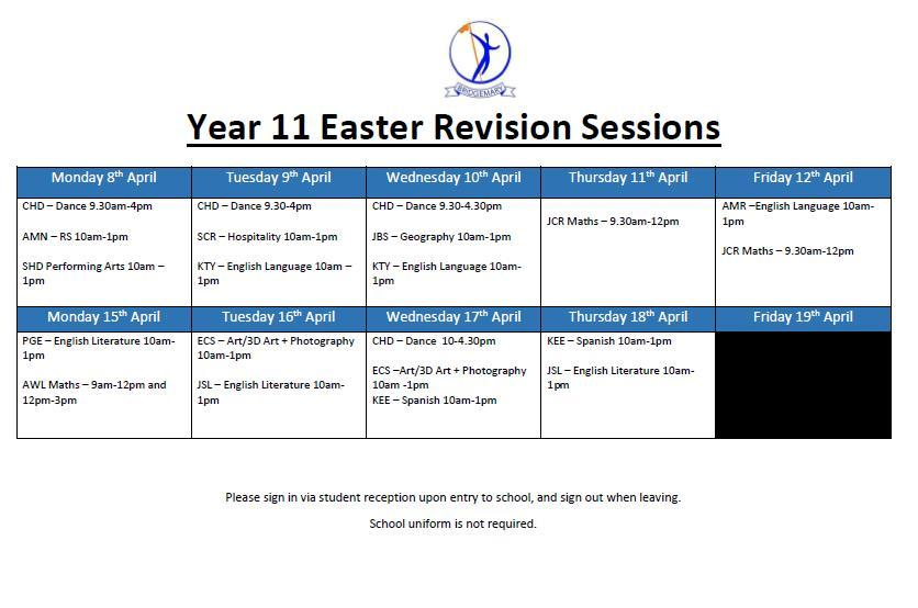 Easter Revision
