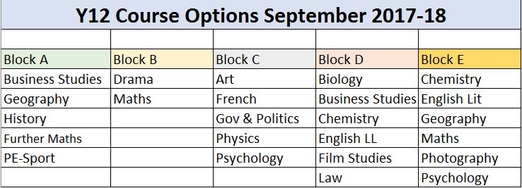 6th form course option 201718