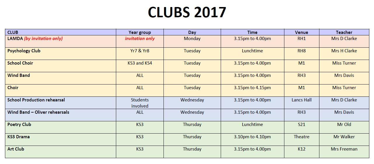 Non sporting clubs sept 2017