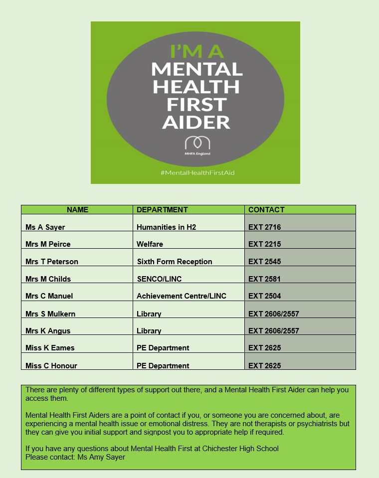 I'm a Mental Health First Aider