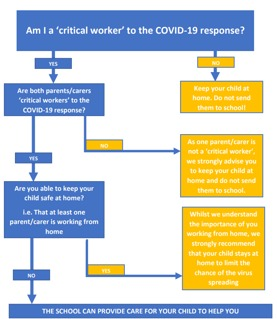 COVID-19: Should I send my child to school?