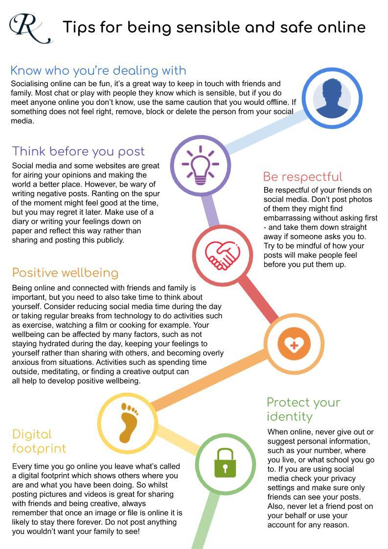 Online behaviour infographic