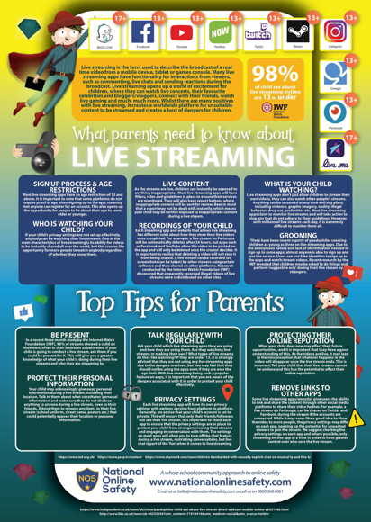 Livestreaming parents guide v2 081118 1