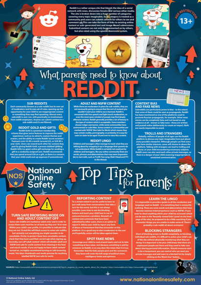 Reddit parents guide 2018 1