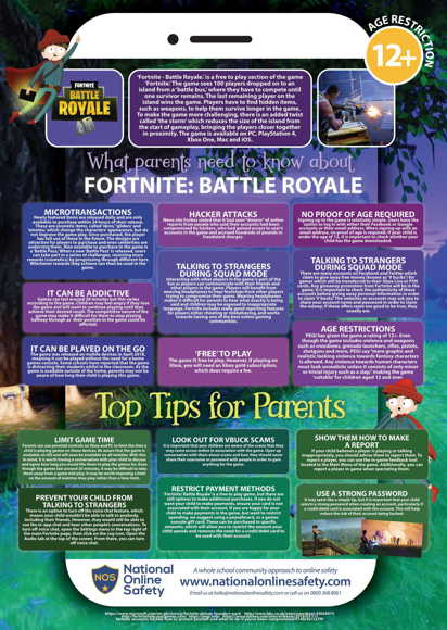 Fortnite parents guide 051218 1
