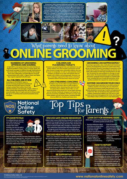 Grooming parents guide september 2018 1 1
